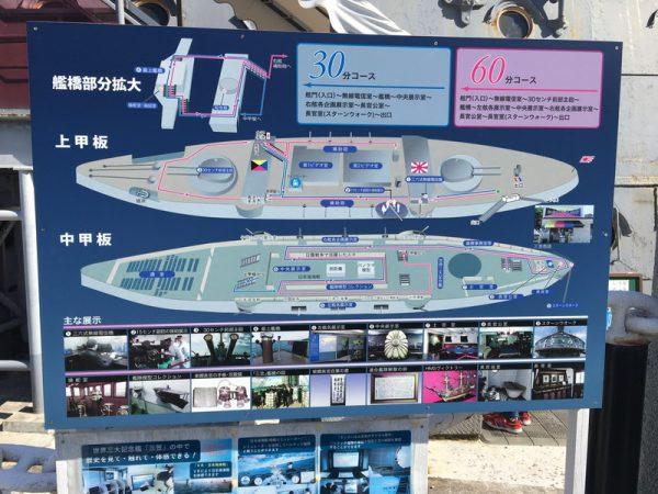 【遊ぶ券】記念艦三笠のモデルコース