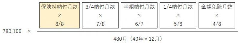 老齢基礎年金の受給額の計算式(満額ではない場合)